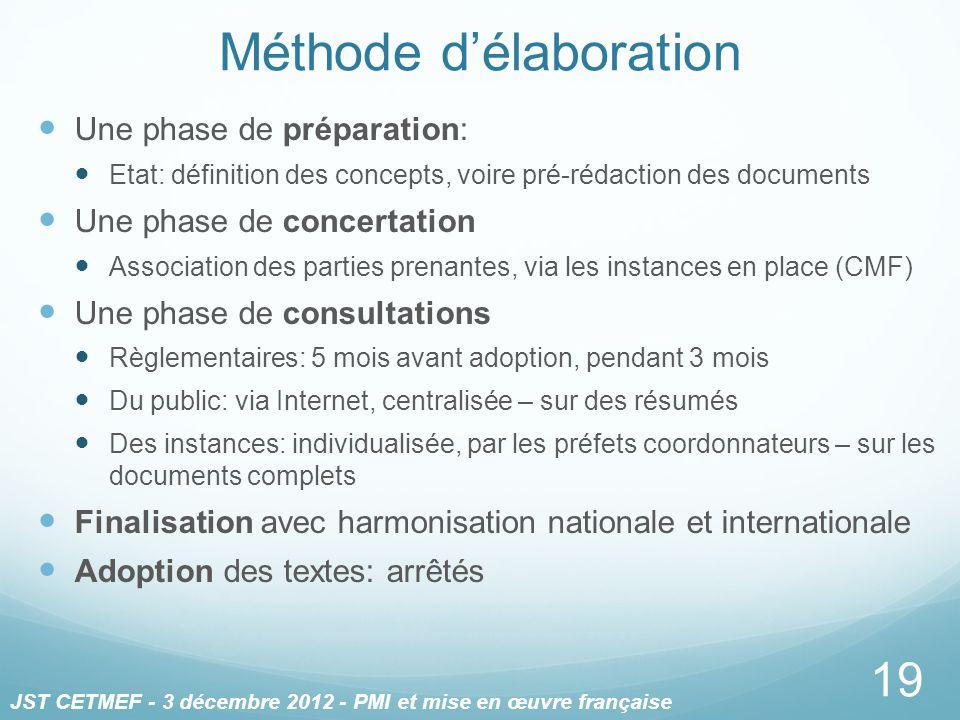 Une phase de préparation: Etat: définition des concepts, voire pré-rédaction des documents Une phase de concertation Association des parties prenantes
