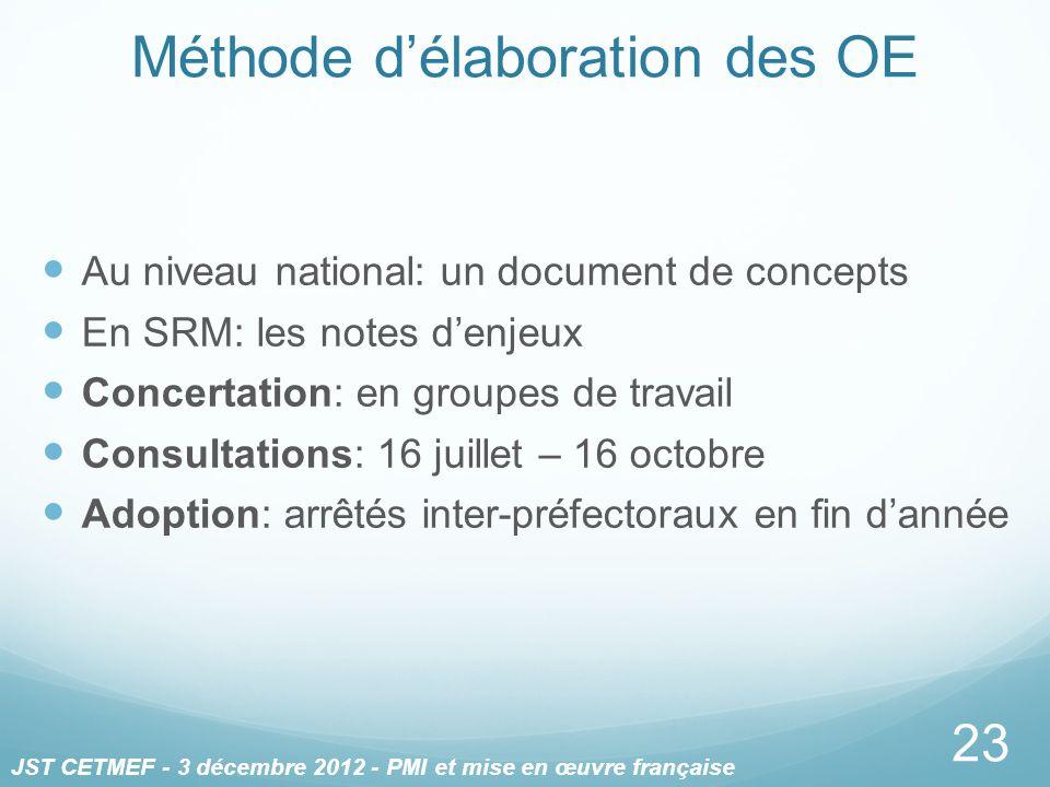 Au niveau national: un document de concepts En SRM: les notes denjeux Concertation: en groupes de travail Consultations: 16 juillet – 16 octobre Adopt
