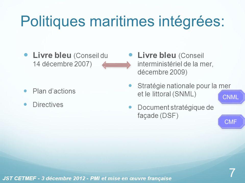 Politiques maritimes intégrées: Livre bleu (Conseil du 14 décembre 2007) Plan dactions Directives Livre bleu (Conseil interministériel de la mer, déce