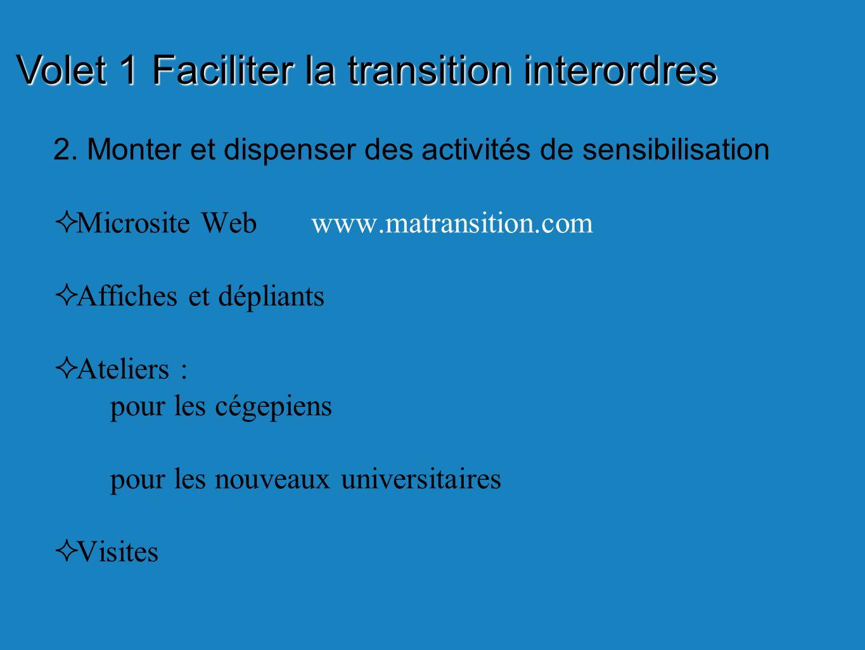 2. Monter et dispenser des activités de sensibilisation Microsite Web www.matransition.com Affiches et dépliants Ateliers : pour les cégepiens pour le