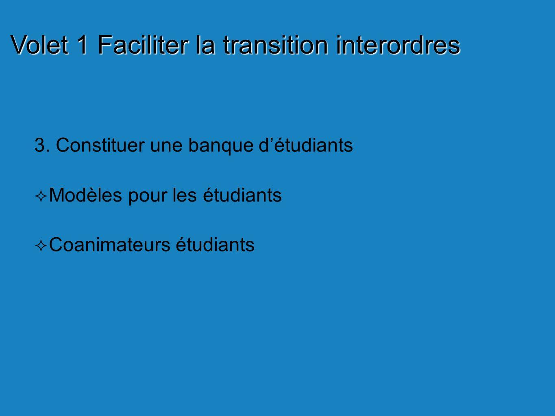 3. Constituer une banque détudiants Modèles pour les étudiants Coanimateurs étudiants Volet 1 Faciliter la transition interordres