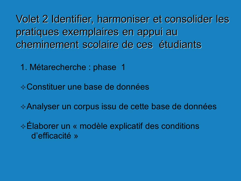 1. Métarecherche : phase 1 Constituer une base de données Analyser un corpus issu de cette base de données Élaborer un « modèle explicatif des conditi