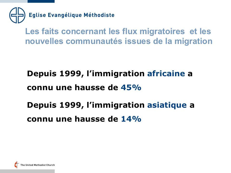 Selon lUNHCR, 67 millions de personnes avaient fui leur pays en 2007.