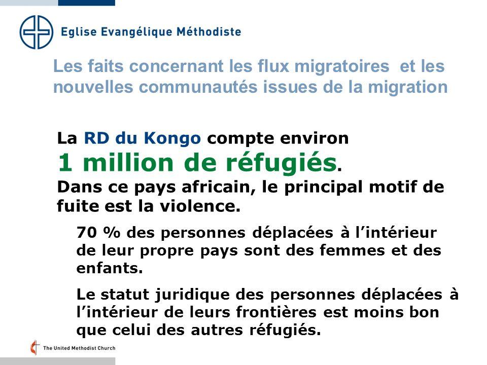 La RD du Kongo compte environ 1 million de réfugiés.