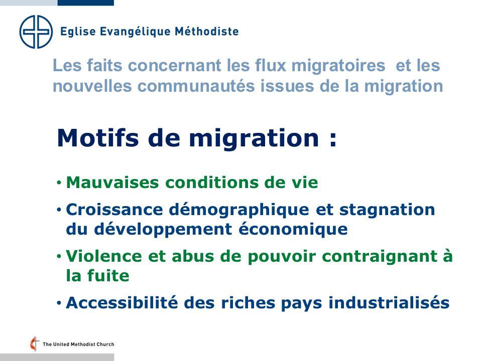 Motifs de migration : Mauvaises conditions de vie Croissance démographique et stagnation du développement économique Violence et abus de pouvoir contraignant à la fuite Accessibilité des riches pays industrialisés Les faits concernant les flux migratoires et les nouvelles communautés issues de la migration