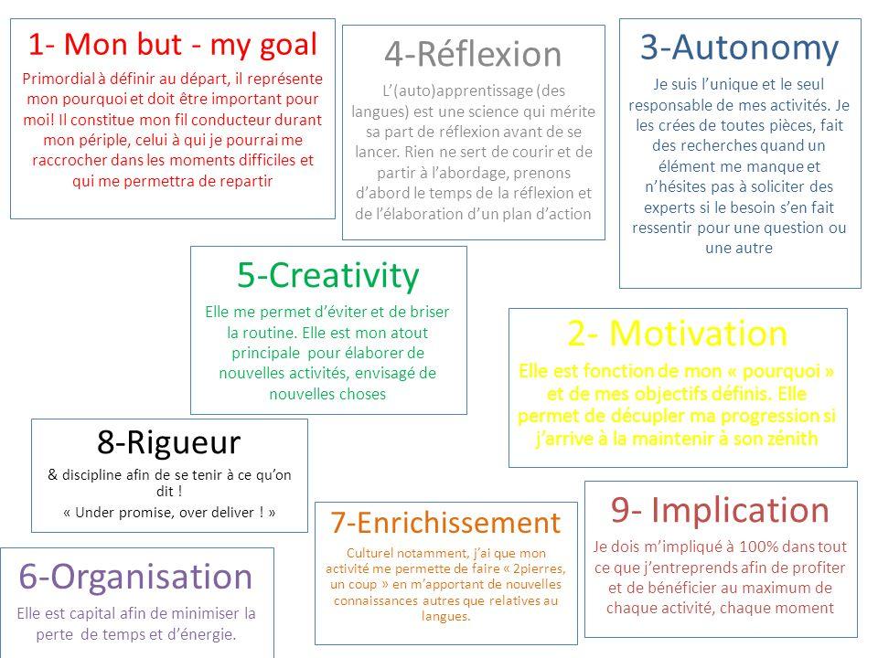1- Mon but - my goal Primordial à définir au départ, il représente mon pourquoi et doit être important pour moi.