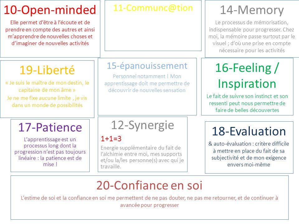 10-Open-minded Elle permet dêtre à lécoute et de prendre en compte des autres et ainsi mapprendre de nouvelles choses et dimaginer de nouvelles activités 11-Communc@tion 14-Memory Le processus de mémorisation, indispensable pour progresser.