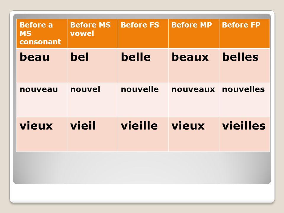 Before a MS consonant Before MS vowel Before FSBefore MPBefore FP beaubelbellebeauxbelles nouveaunouvelnouvellenouveauxnouvelles vieuxvieilvieillevieu