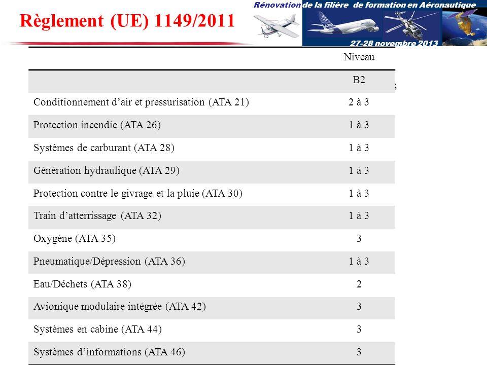 Rénovation de la filière de formation en Aéronautique 27-28 novembre 2013 Module 13. Aérodynamique des aéronefs, structures et systèmes Plusieurs ATA