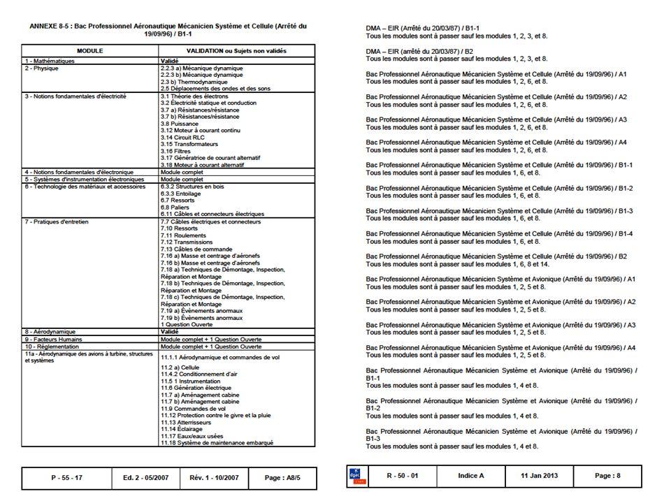 Rénovation de la filière de formation en Aéronautique 27-28 novembre 2013 Nouveautés introduites par la procédure R-50-01: Prise en compte des exigenc