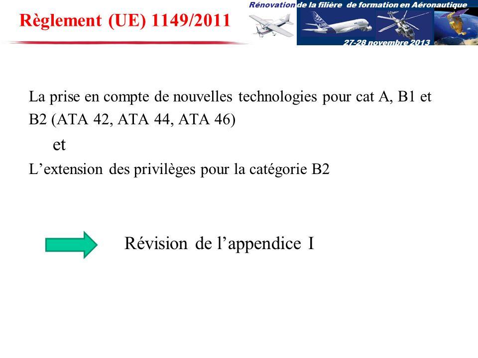 Rénovation de la filière de formation en Aéronautique 27-28 novembre 2013 La prise en compte de nouvelles technologies pour cat A, B1 et B2 (ATA 42, A