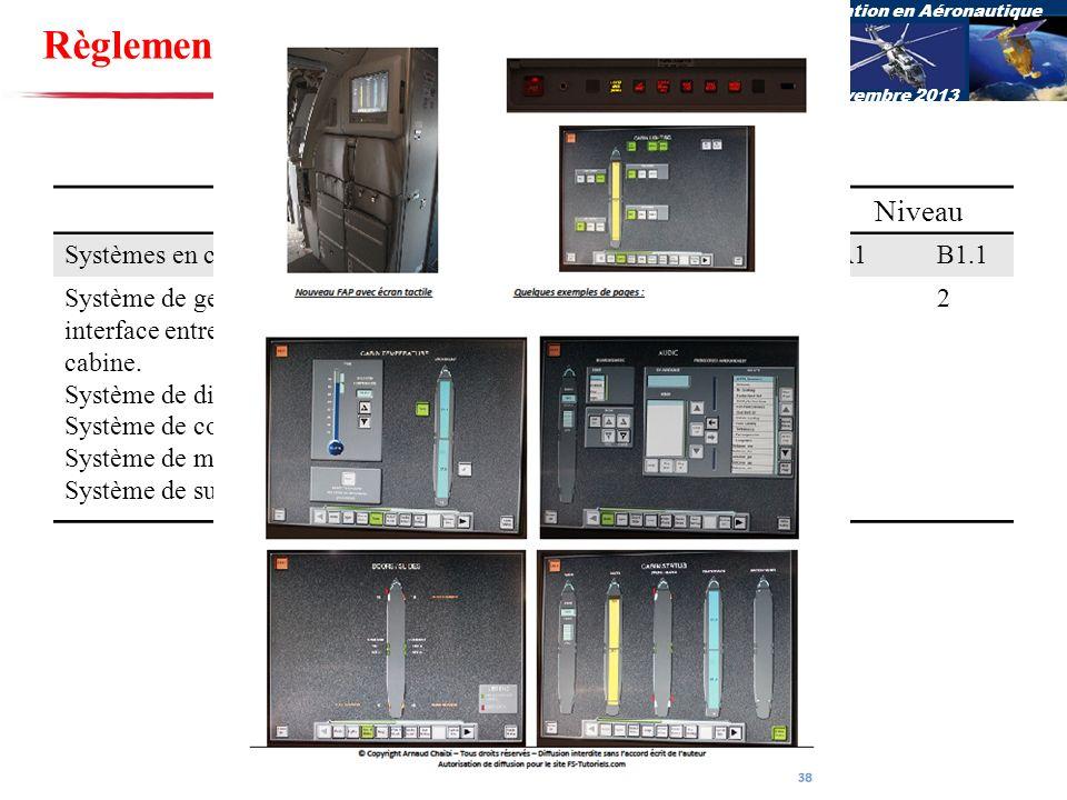 Rénovation de la filière de formation en Aéronautique 27-28 novembre 2013 Niveau Systèmes en cabine (ATA 44)A1B1.1 Système de gestion des communicatio