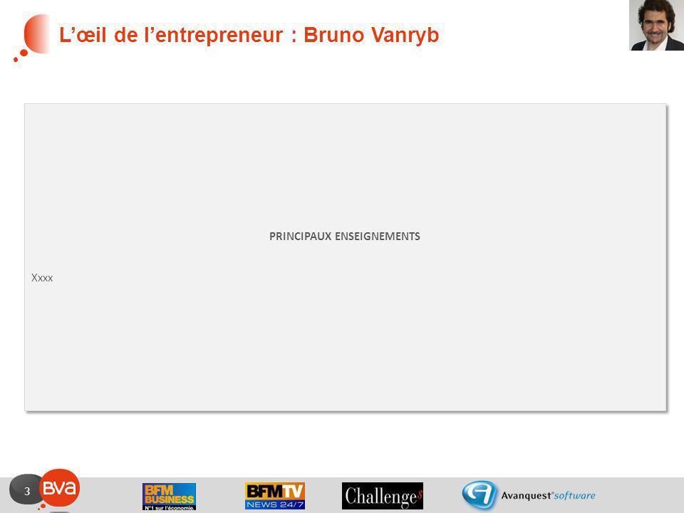 3 Lœil de lentrepreneur : Bruno Vanryb PRINCIPAUX ENSEIGNEMENTS Xxxx PRINCIPAUX ENSEIGNEMENTS Xxxx
