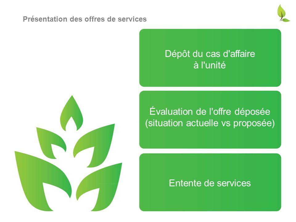 Présentation des offres de services Dépôt du cas d affaire à l unité Évaluation de l offre déposée (situation actuelle vs proposée) Entente de services