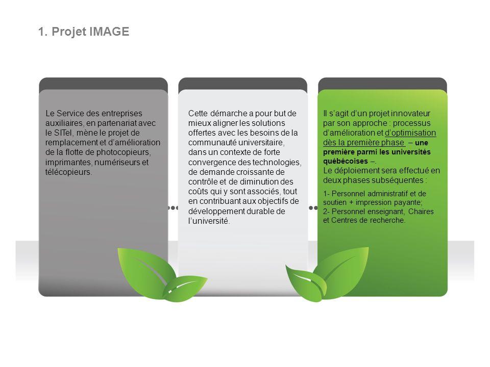Le Service des entreprises auxiliaires, en partenariat avec le SITel, mène le projet de remplacement et damélioration de la flotte de photocopieurs, imprimantes, numériseurs et télécopieurs.