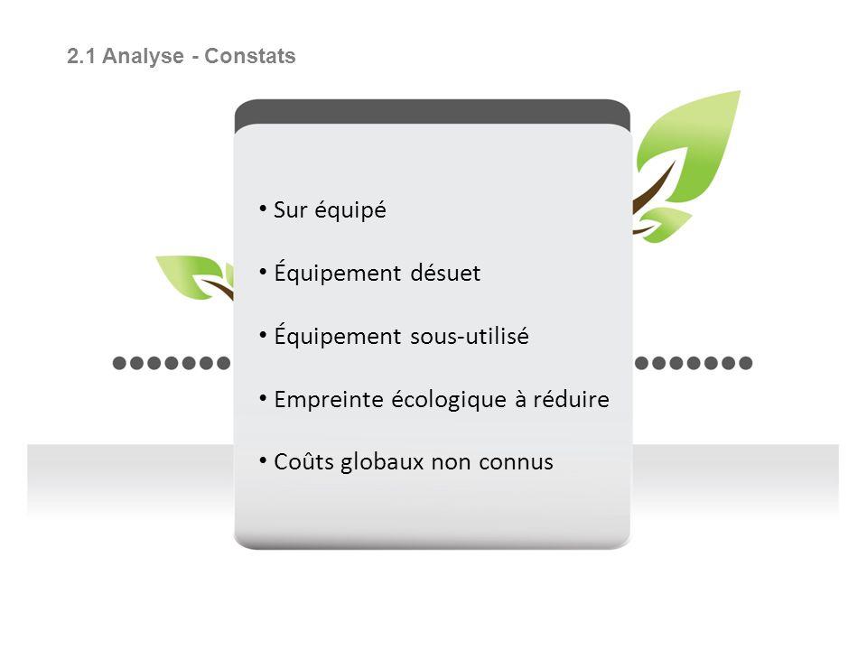 2.1 Analyse - Constats Sur équipé Équipement désuet Équipement sous-utilisé Empreinte écologique à réduire Coûts globaux non connus