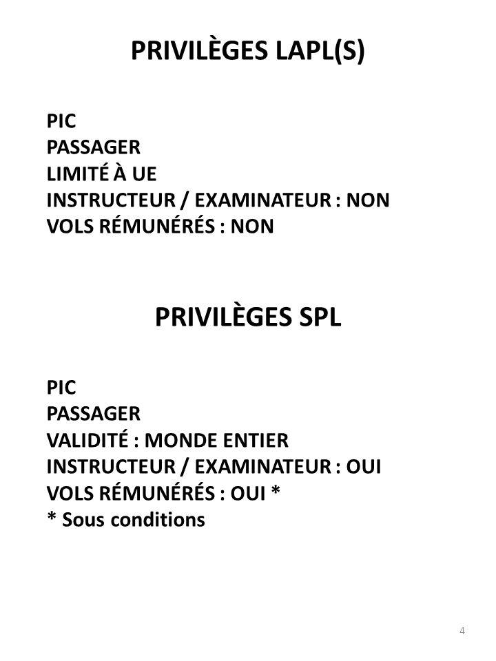 4 PRIVILÈGES LAPL(S) PIC PASSAGER LIMITÉ À UE INSTRUCTEUR / EXAMINATEUR : NON VOLS RÉMUNÉRÉS : NON PRIVILÈGES SPL PIC PASSAGER VALIDITÉ : MONDE ENTIER