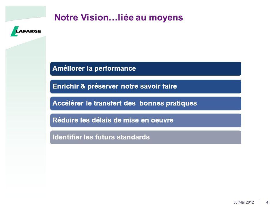 30 Mai 2012 4 Améliorer la performanceEnrichir & préserver notre savoir faireAccélérer le transfert des bonnes pratiquesRéduire les délais de mise en oeuvreIdentifier les futurs standards Notre Vision…liée au moyens