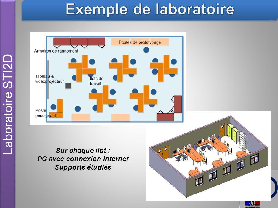 La nouvelle voie STI2D Laboratoire STI2D 12 Sur chaque îlot : PC avec connexion Internet Supports étudiés