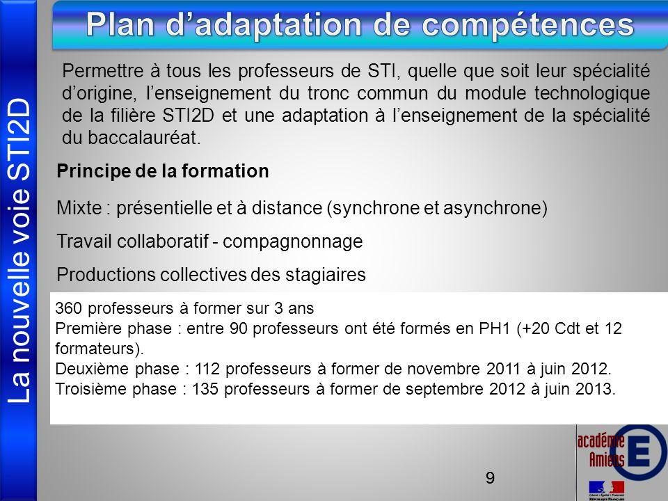 La nouvelle voie STI2D 10 Organisation du Plan dadaptation de Compétence Académie dAmiens: Types de formation