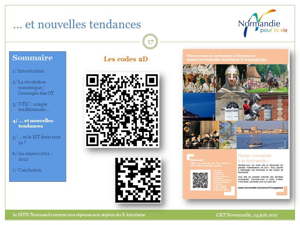 … et nouvelles tendances 17 Les codes 2D CRT Normandie, 24 juin 2011 Sommaire 1/ Introduction 2/ La révolution numérique / lexemple des OT 3/ NTIC : usages traditionnels… 4/ … et nouvelles tendances 5/ … et le SIT dans tout ça .