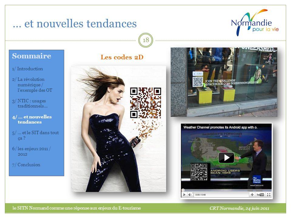 … et nouvelles tendances 18 Les codes 2D CRT Normandie, 24 juin 2011 Sommaire 1/ Introduction 2/ La révolution numérique / lexemple des OT 3/ NTIC : usages traditionnels… 4/ … et nouvelles tendances 5/ … et le SIT dans tout ça .