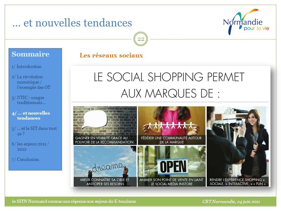… et nouvelles tendances 22 Les réseaux sociaux CRT Normandie, 24 juin 2011 Sommaire 1/ Introduction 2/ La révolution numérique / lexemple des OT 3/ N