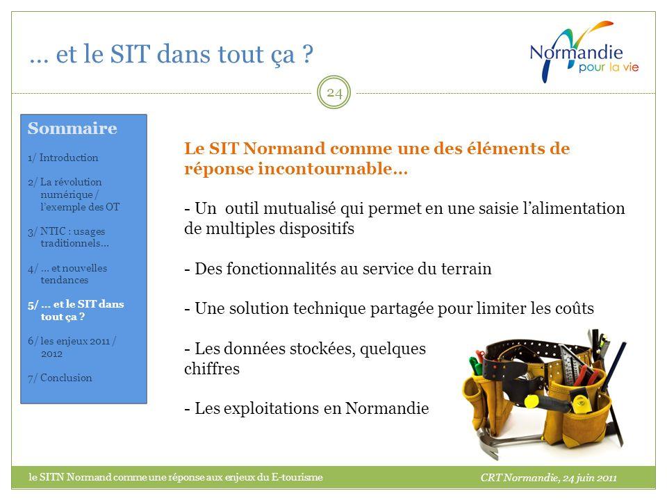 … et le SIT dans tout ça ? 24 CRT Normandie, 24 juin 2011 Le SIT Normand comme une des éléments de réponse incontournable… - Un outil mutualisé qui pe