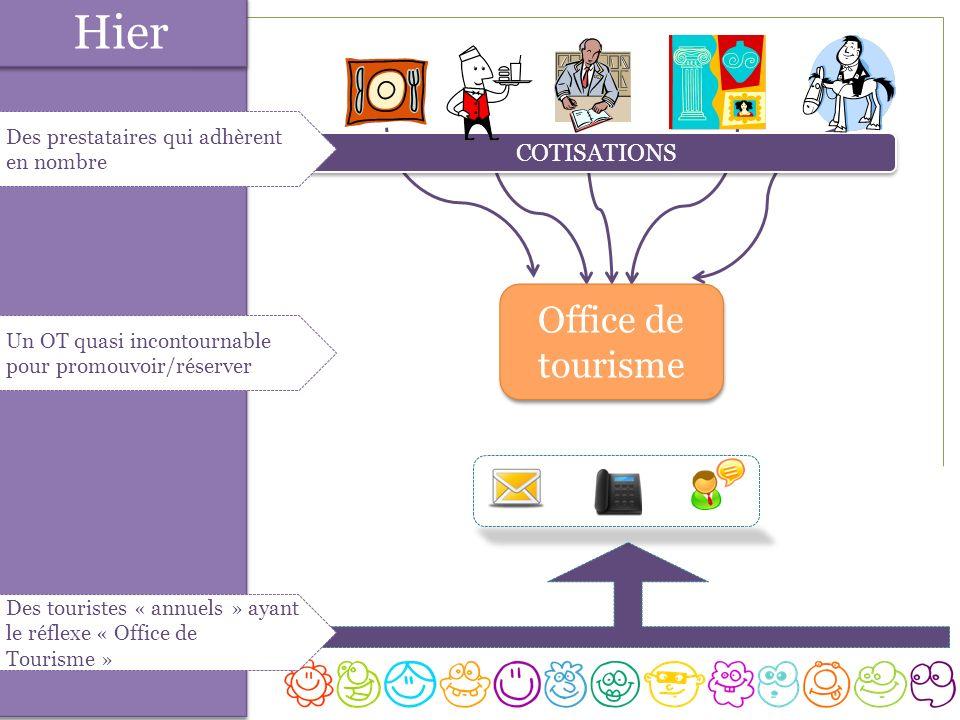 Introduction 15 La réalité augmentée CRT Normandie, 24 juin 2011 Sommaire 1/ Introduction 2/ La révolution numérique / lexemple des OT 3/ NTIC : usages traditionnels… 4/ … et nouvelles tendances 5/ … et le SIT dans tout ça .