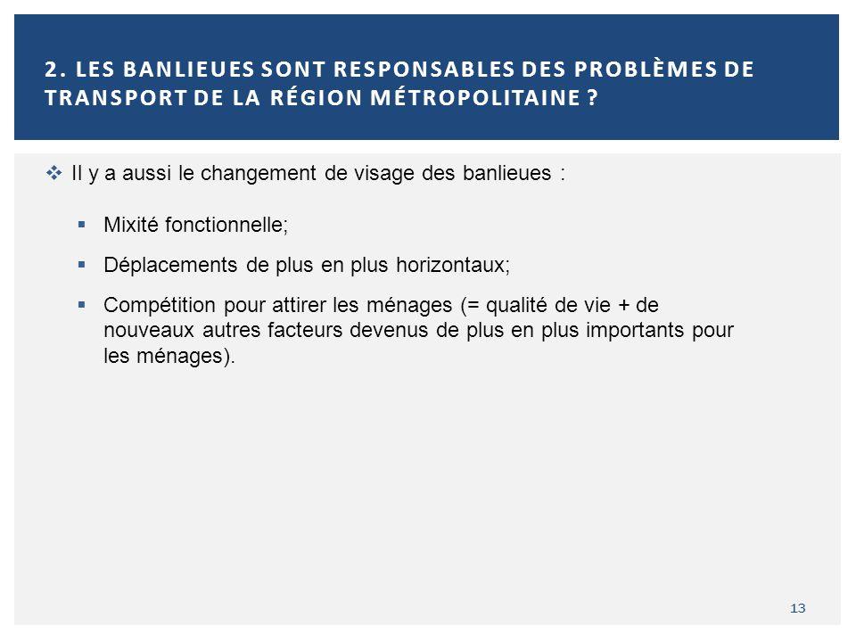 13 2. LES BANLIEUES SONT RESPONSABLES DES PROBLÈMES DE TRANSPORT DE LA RÉGION MÉTROPOLITAINE ? Il y a aussi le changement de visage des banlieues : Mi