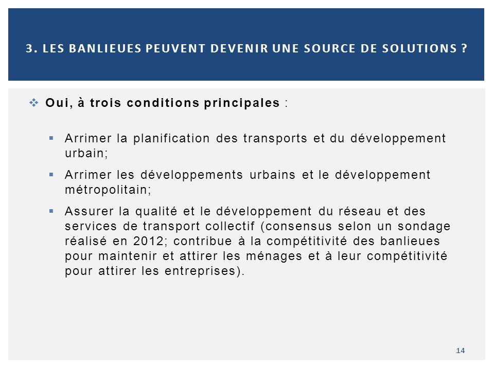 Oui, à trois conditions principales : Arrimer la planification des transports et du développement urbain; Arrimer les développements urbains et le dév