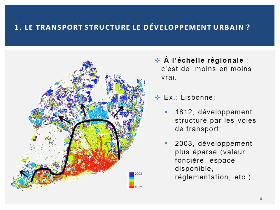 À léchelle régionale : cest de moins en moins vrai. Ex.: Lisbonne: 1812, développement structuré par les voies de transport; 2003, développement plus