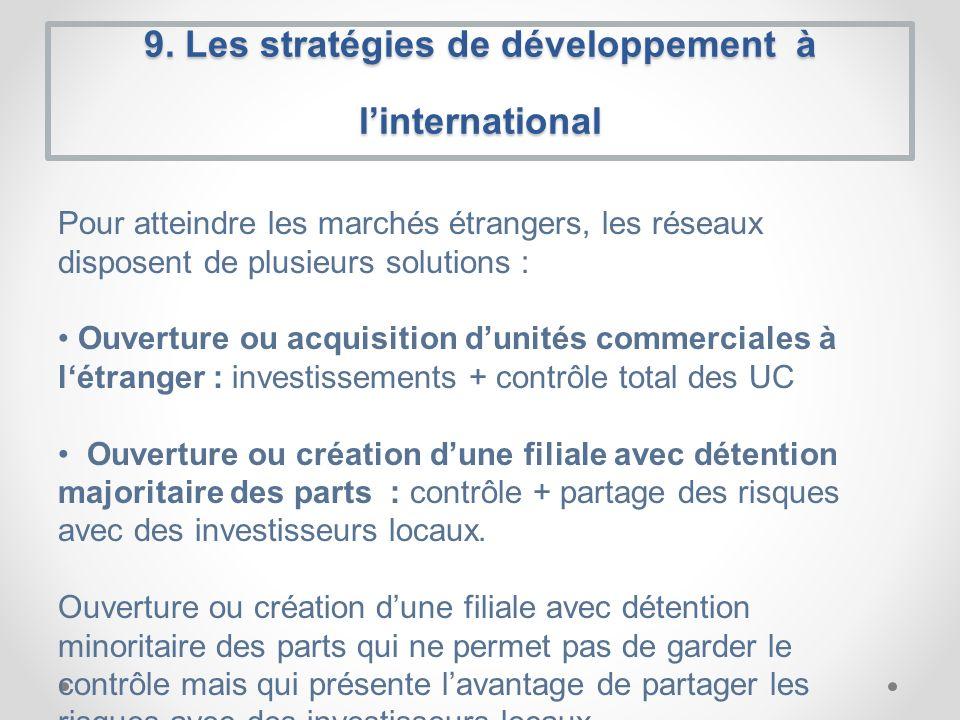 9. Les stratégies de développement à linternational Pour atteindre les marchés étrangers, les réseaux disposent de plusieurs solutions : Ouverture ou