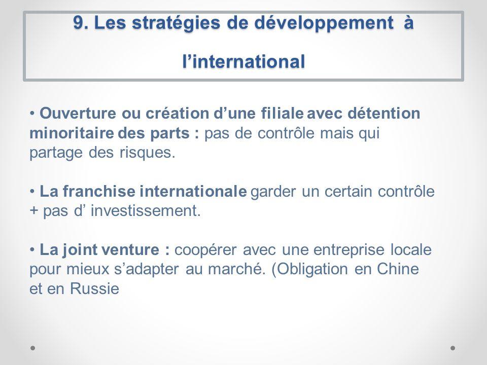 9. Les stratégies de développement à linternational Ouverture ou création dune filiale avec détention minoritaire des parts : pas de contrôle mais qui