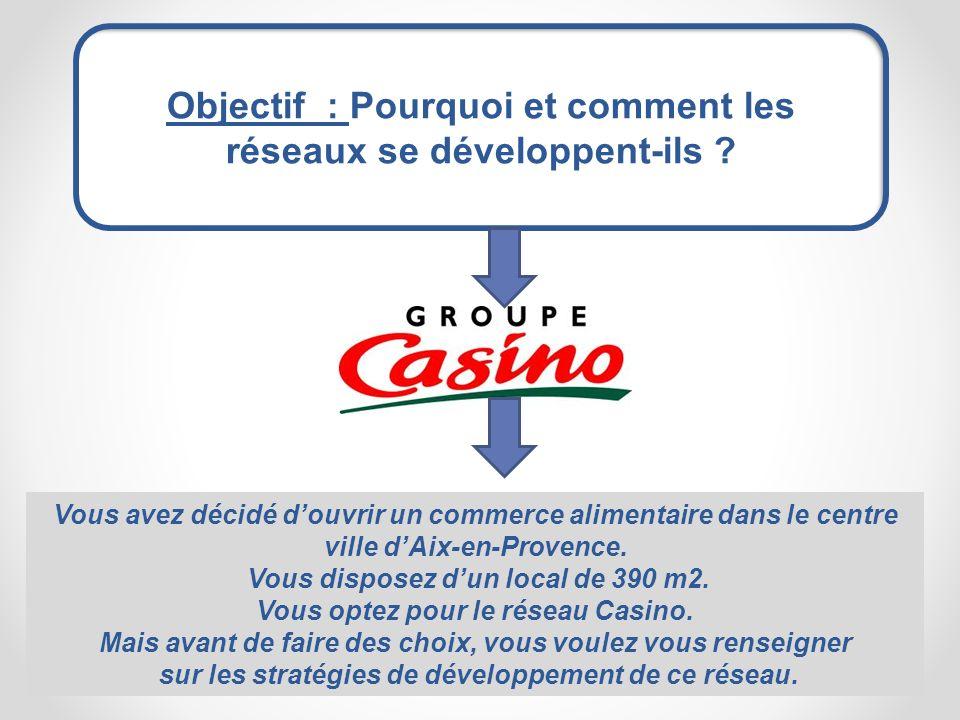 Objectif : Pourquoi et comment les réseaux se développent-ils ? Vous avez décidé douvrir un commerce alimentaire dans le centre ville dAix-en-Provence