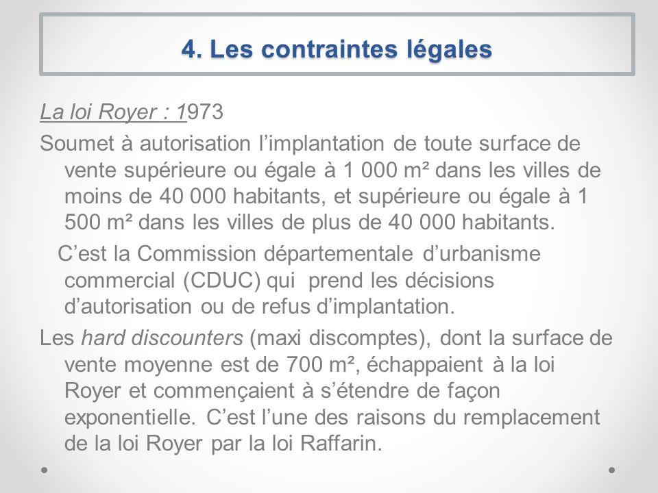 La loi Royer : 1973 Soumet à autorisation limplantation de toute surface de vente supérieure ou égale à 1 000 m² dans les villes de moins de 40 000 habitants, et supérieure ou égale à 1 500 m² dans les villes de plus de 40 000 habitants.