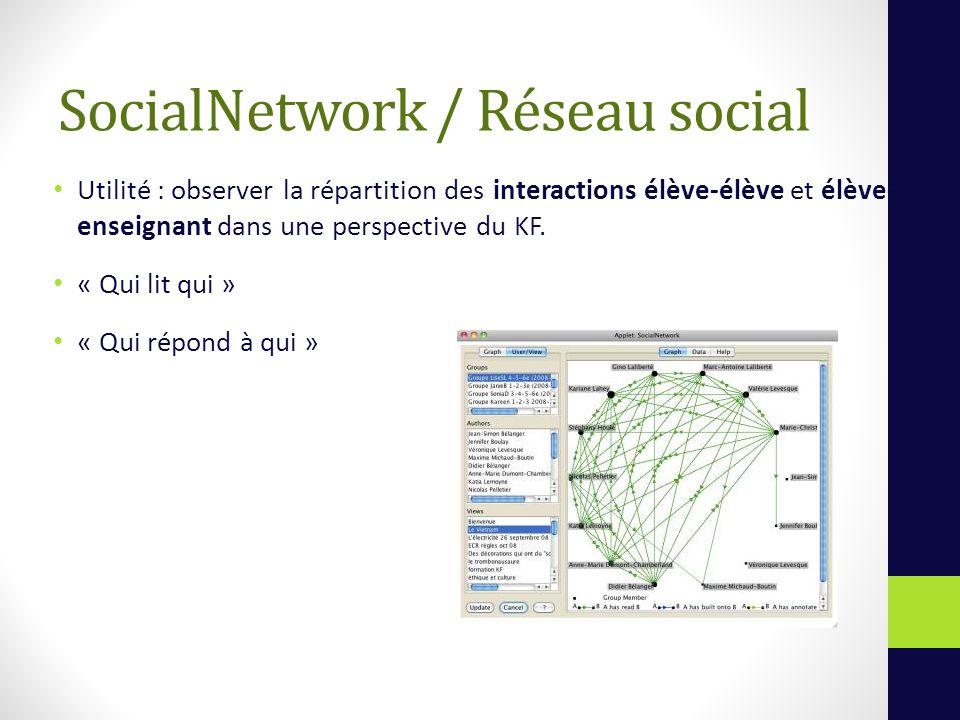 SocialNetwork / Réseau social Utilité : observer la répartition des interactions élève-élève et élève- enseignant dans une perspective du KF.