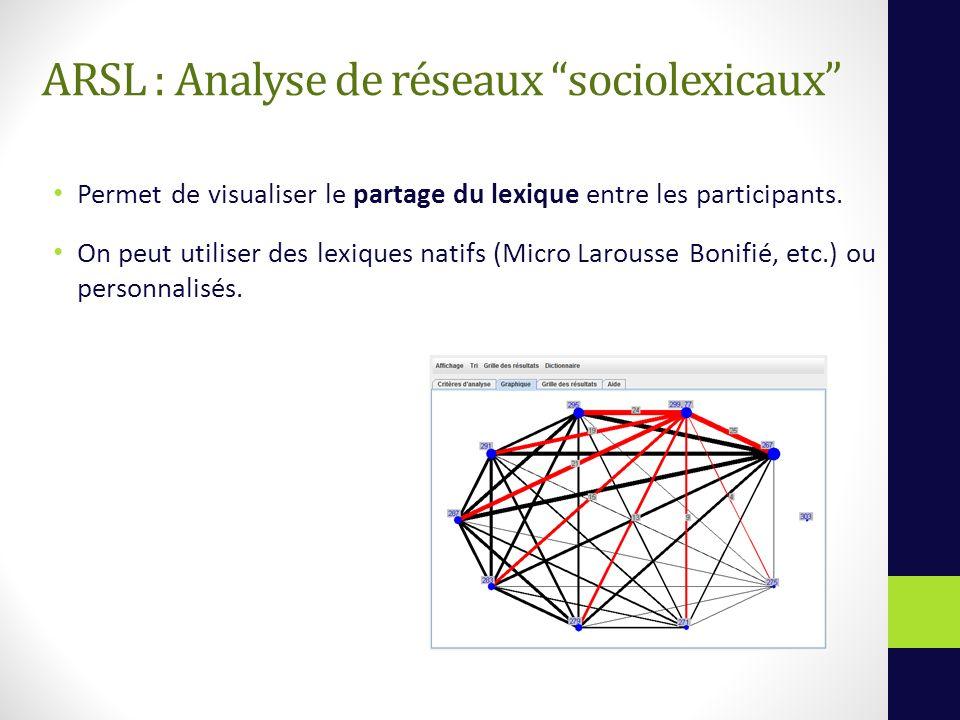 ARSL : Analyse de réseaux sociolexicaux Permet de visualiser le partage du lexique entre les participants.