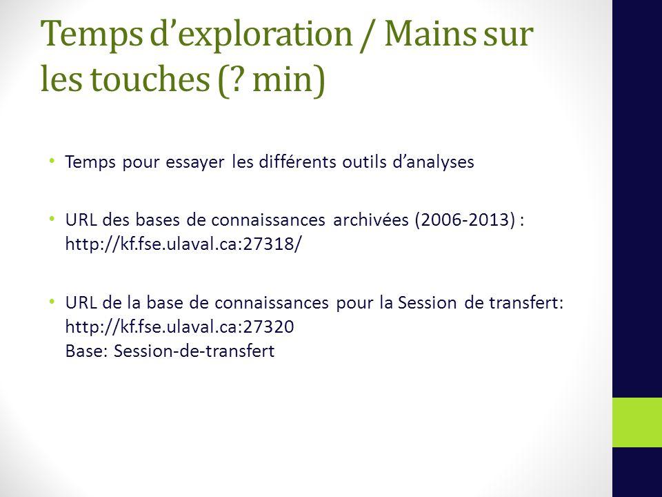 Temps dexploration / Mains sur les touches (.