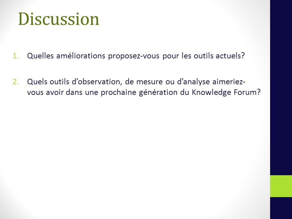 Discussion 1.Quelles améliorations proposez-vous pour les outils actuels.