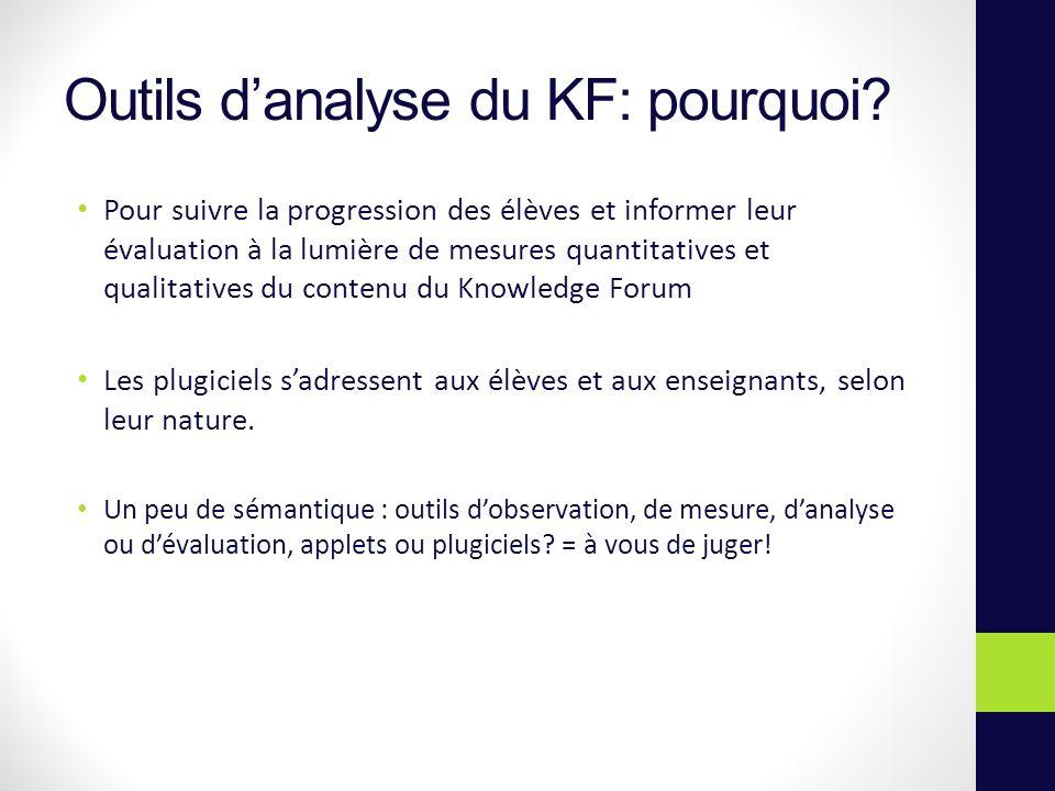 Outils danalyse du KF: pourquoi.