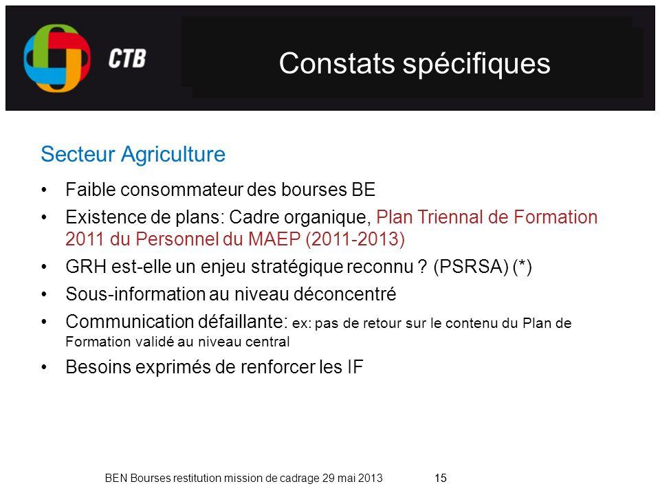 15 BEN Bourses restitution mission de cadrage 29 mai 201315 Contexte national Secteur Agriculture Faible consommateur des bourses BE Existence de plans: Cadre organique, Plan Triennal de Formation 2011 du Personnel du MAEP (2011-2013) GRH est-elle un enjeu stratégique reconnu .