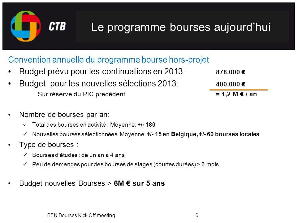 Le programme bourses aujourdhui Convention annuelle du programme bourse hors-projet Budget prévu pour les continuations en 2013: 878.000 Budget pour les nouvelles sélections 2013: 400.000 Sur réserve du PIC précédent= 1,2 M / an Nombre de bourses par an: Total des bourses en activité : Moyenne: +/- 180 Nouvelles bourses sélectionnées: Moyenne: +/- 15 en Belgique, +/- 60 bourses locales Type de bourses : Bourses détudes : de un an à 4 ans Peu de demandes pour des bourses de stages (courtes durées) > 6 mois Budget nouvelles Bourses > 6M sur 5 ans BEN Bourses Kick Off meeting6