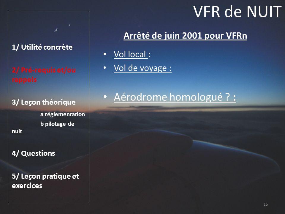 VFR de NUIT 1/ Utilité concrète 2/ Pré-requis et/ou rappels 3/ Leçon théorique a réglementation b pilotage de nuit 4/ Questions 5/ Leçon pratique et e