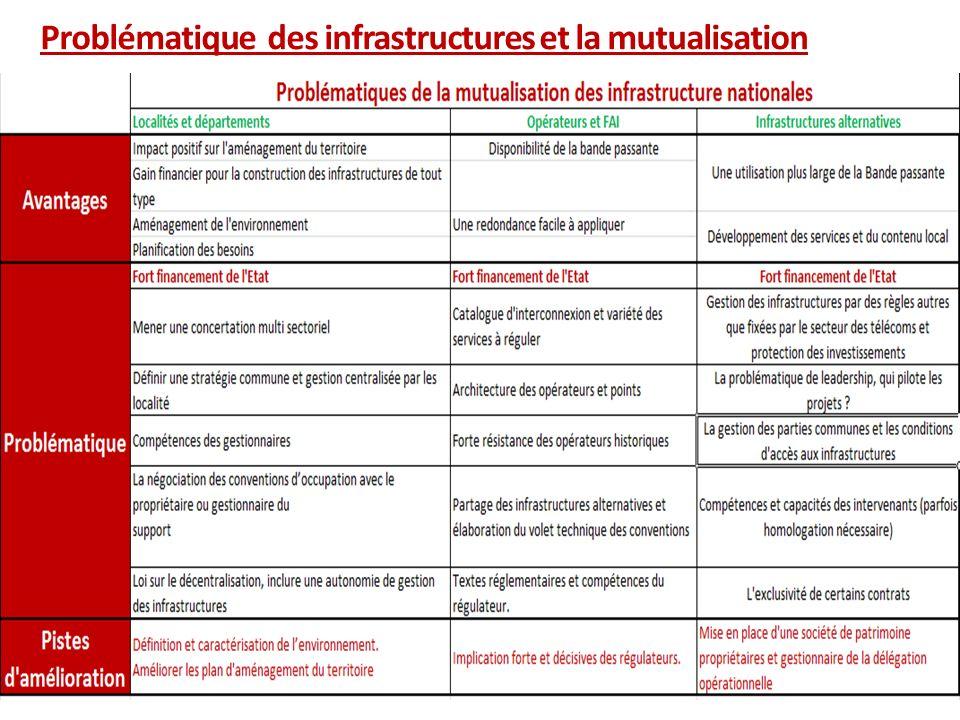 Problématique des infrastructures et la mutualisation