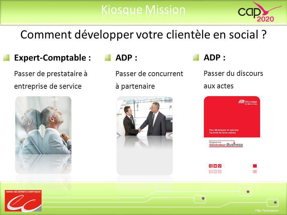Pôle Partenaires Comment développer votre clientèle en social ? Expert-Comptable : Passer de prestataire à entreprise de service ADP : Passer de concu