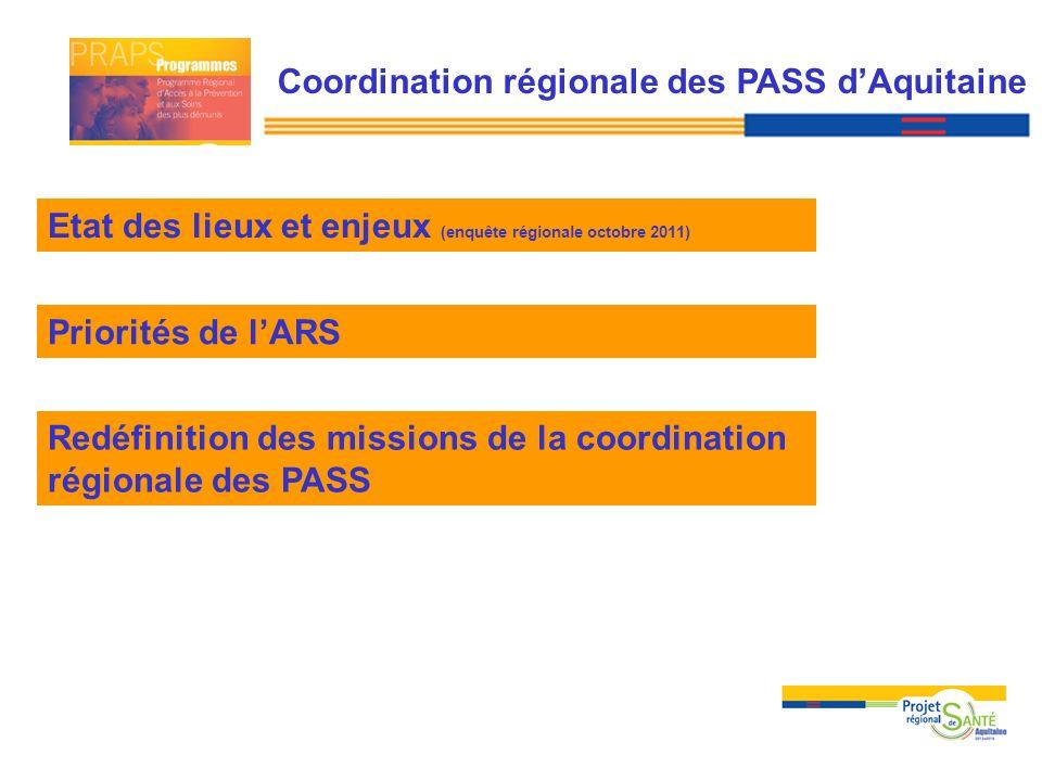 Coordination régionale des PASS dAquitaine Organisation et moyens des PASS 26 PASS identifiées réparties dans 24 établissements des organisations polymorphes et des moyens hétérogènes des modalités dintégration variables au sein des établissements Etat des lieux (enquête régionale octobre 2011)