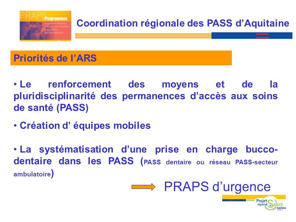26 PASS dans 24 établissements : Bon maillage territorial 9 PASS médicalisées en 2011 Projets retenus en 2012: - Périgueux - Libourne - Pau - Agen Priorités de lARS : médicalisation des PASS/PASS mobile/PASS dentaire