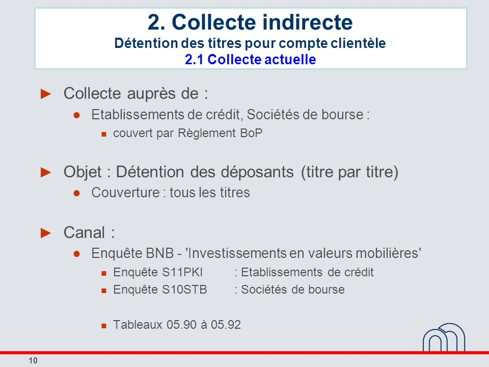 10 Collecte auprès de : Etablissements de crédit, Sociétés de bourse : couvert par Règlement BoP Objet : Détention des déposants (titre par titre) Cou
