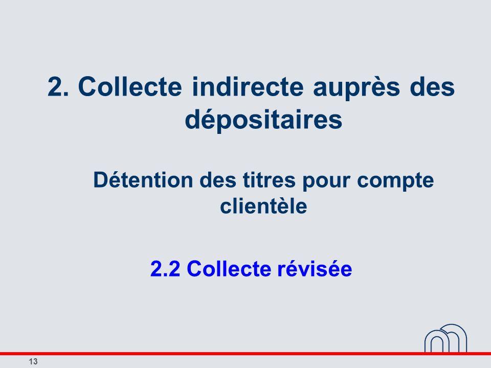 13 2. Collecte indirecte auprès des dépositaires Détention des titres pour compte clientèle 2.2 Collecte révisée